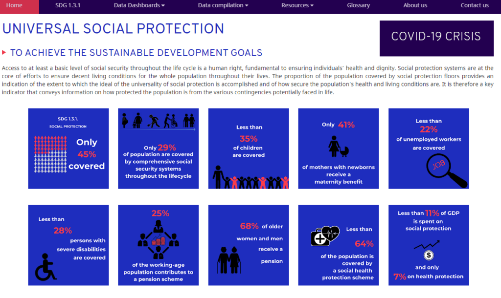 Social Protection Data Dashboards